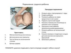 Гигиена половых органов у девочки в 3,5 месяца
