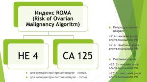 Онкомаркеры индекс ROMA