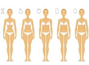 Непропорциональная форма груди