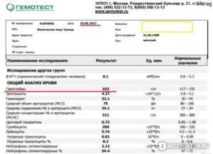 Незрелые гранулоциты выше нормы