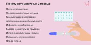 Нет менструации 2 месяца тест отрицательный