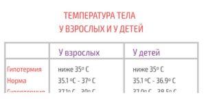 Низкая температура у грудничка ночью