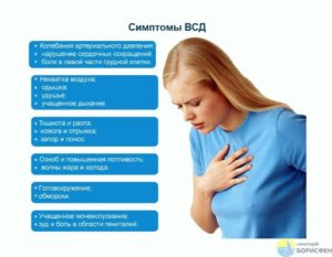 Ощущение камня в желудке - может ли быть ВСД?