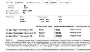 Низкий ХГЧ и PAPP-A
