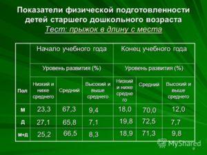 ООО 3.7 мм у ребенка в 6 лет