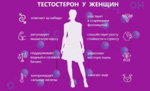 Оральные контрацептивы и повышенный тестостерон