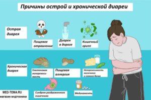 Отравление и диарея после селедки, как лечить