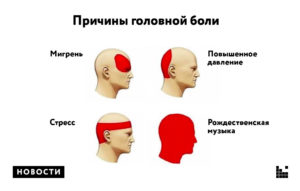 Голова как будто не своя, слабость второй день