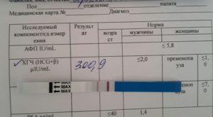 Ок и анализ крови на хгч