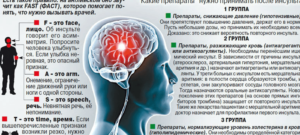 Онемения в голове и скачки давления