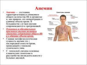 Отказали пройти ВВК из-за анемии