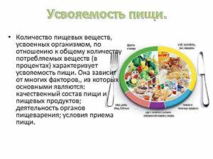 Не усвоение пищи