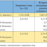 Несоответствие срока беременности по УЗИ