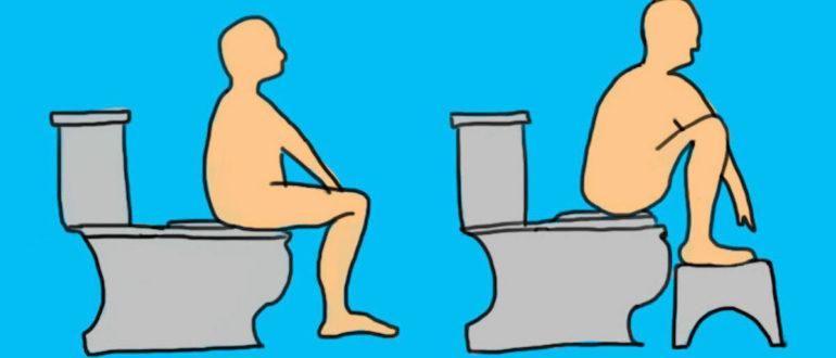 Не проходящее желание сходить в туалет по маленькому