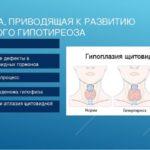 Гормональный сбой или беременность, 5 месяцев после кесарево