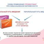 Гемоглобин 200