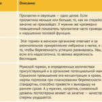 Гидросальпинкс консультация гинеколога