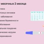 Хгч и срок беременности