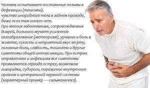 Нет позывов к дефекации, как лечить, что нужно делать?