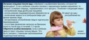 Отрыжка у ребенка в 8 лет