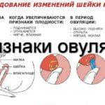 От удара болит грудная клетка