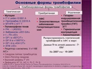 Носитель генов тромбофилии