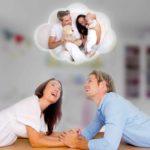 Овуляция тест на овуляцию половой акт
