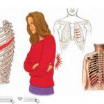 Гипоплазия матки, СИЯ под вопросом, дисфункция яичников