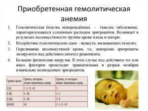 Грудное вскармливание при гемолитической анемии