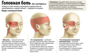 Нервы, покраснение глаза, боли в голове, боли правой стороны лица